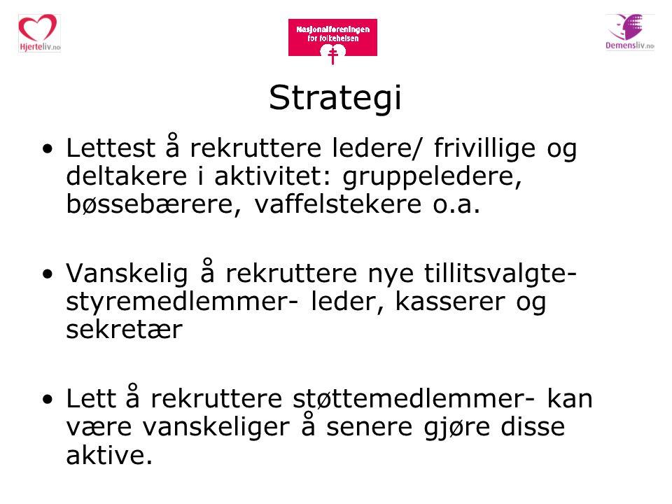 Strategi •Lettest å rekruttere ledere/ frivillige og deltakere i aktivitet: gruppeledere, bøssebærere, vaffelstekere o.a.