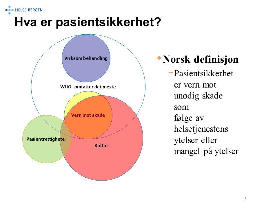 Hva er pasientsikkerhet? • Norsk definisjon  Pasientsikkerhet er vern mot unødig skade som følge av helsetjenestens ytelser eller mangel på ytelser 3