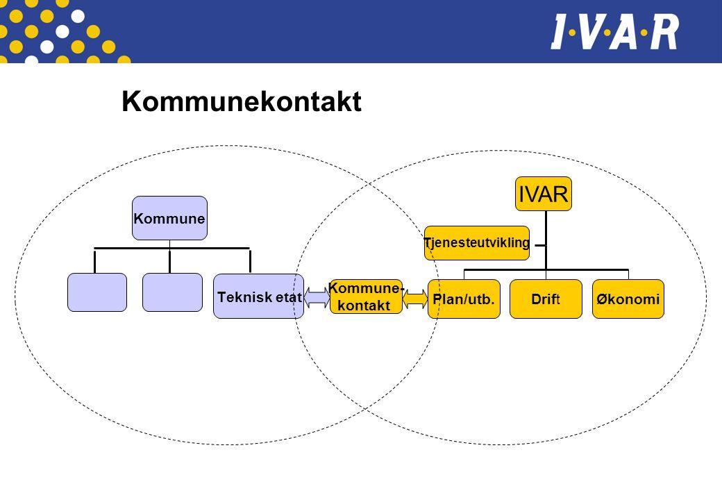 Kommunekontakt Kommune- kontakt Tjenesteutvikling IVAR Plan/utb.DriftØkonomi Teknisk etat Kommune