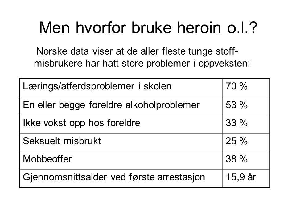 Men hvorfor bruke heroin o.l..