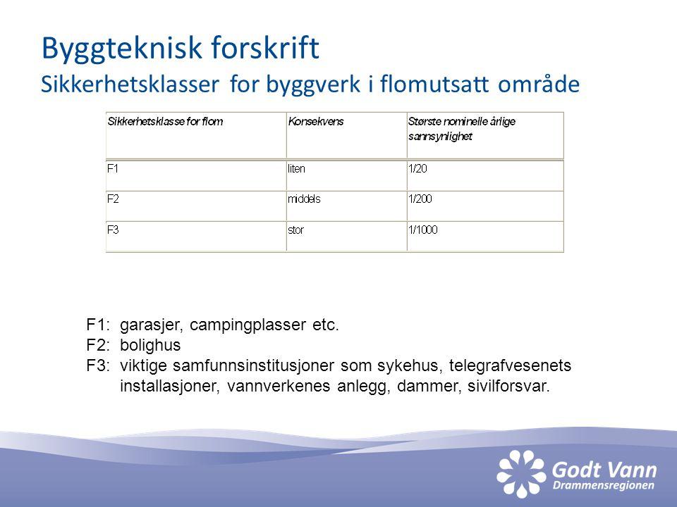 Byggteknisk forskrift Sikkerhetsklasser for byggverk i flomutsatt område F1: garasjer, campingplasser etc.