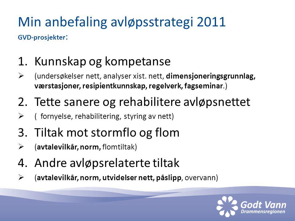 Min anbefaling avløpsstrategi 2011 GVD-prosjekter : 1.Kunnskap og kompetanse  (undersøkelser nett, analyser xist. nett, dimensjoneringsgrunnlag, værs
