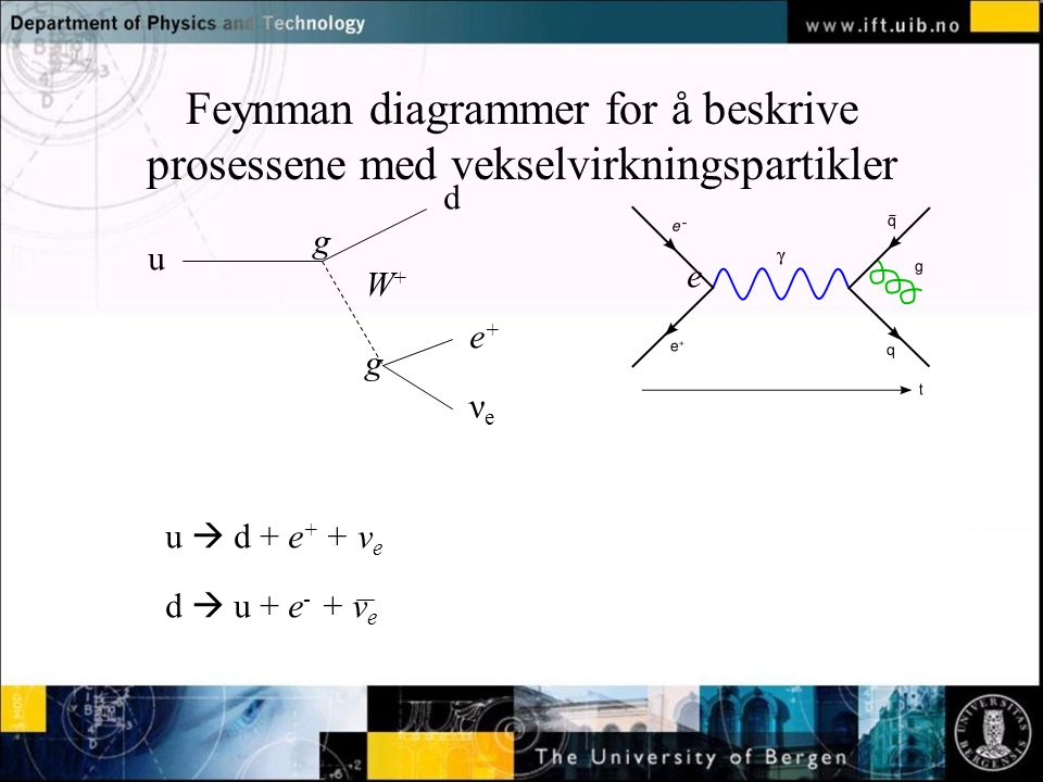 Normal text - click to edit Feynman diagrammer for å beskrive prosessene med vekselvirkningspartikler u d e+e+ νeνe W+W+ u  d + e + + ν e d  u + e - + ν e g g e