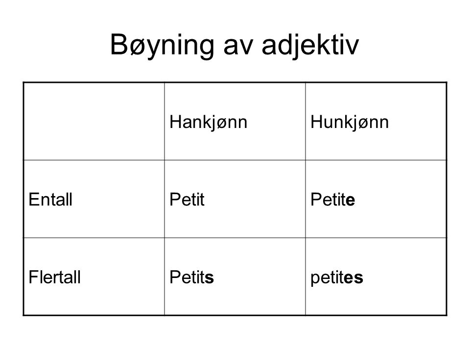 Bøyning av adjektiv HankjønnHunkjønn EntallPetitPetite FlertallPetitspetites