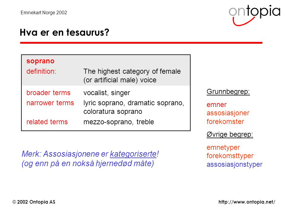 http://www.ontopia.net/ © 2002 Ontopia AS Emnekart Norge 2002 Hva er et glossar bass: The lowest of the male voice types.
