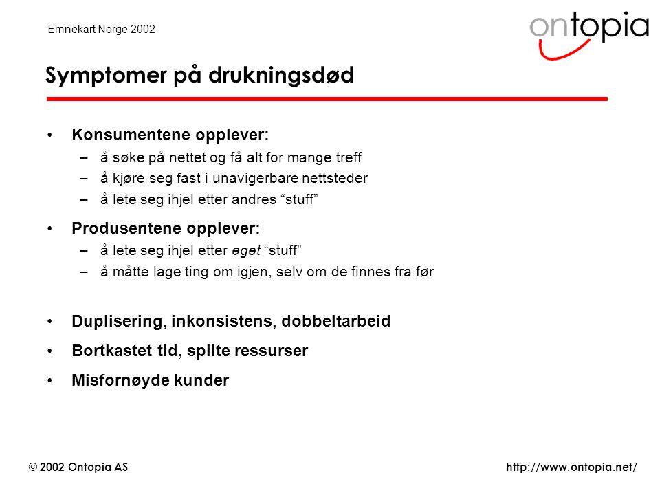http://www.ontopia.net/ © 2002 Ontopia AS Emnekart Norge 2002 Symptomer på drukningsdød •Konsumentene opplever: –å søke på nettet og få alt for mange treff –å kjøre seg fast i unavigerbare nettsteder –å lete seg ihjel etter andres stuff •Produsentene opplever: –å lete seg ihjel etter eget stuff –å måtte lage ting om igjen, selv om de finnes fra før •Duplisering, inkonsistens, dobbeltarbeid •Bortkastet tid, spilte ressurser •Misfornøyde kunder