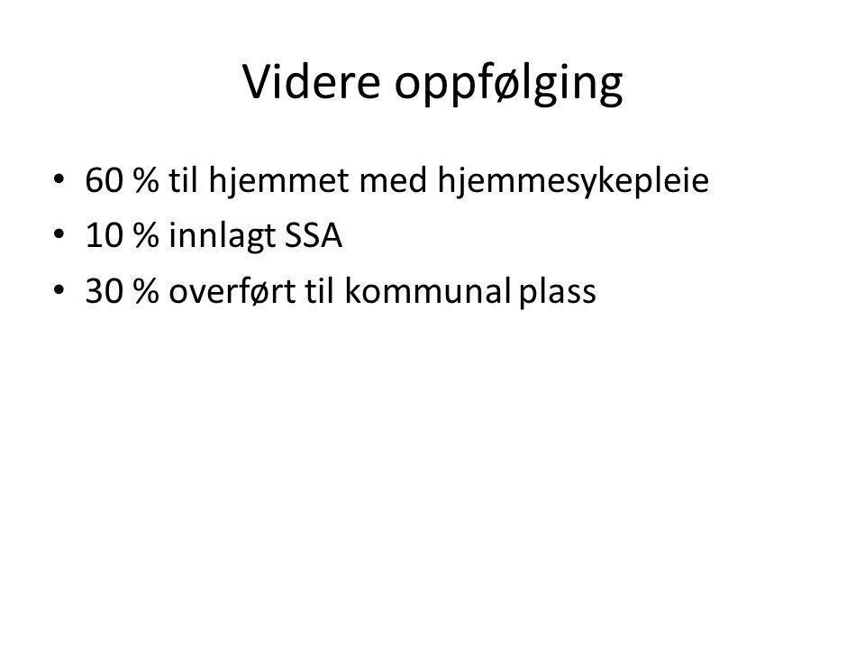 Videre oppfølging • 60 % til hjemmet med hjemmesykepleie • 10 % innlagt SSA • 30 % overført til kommunal plass