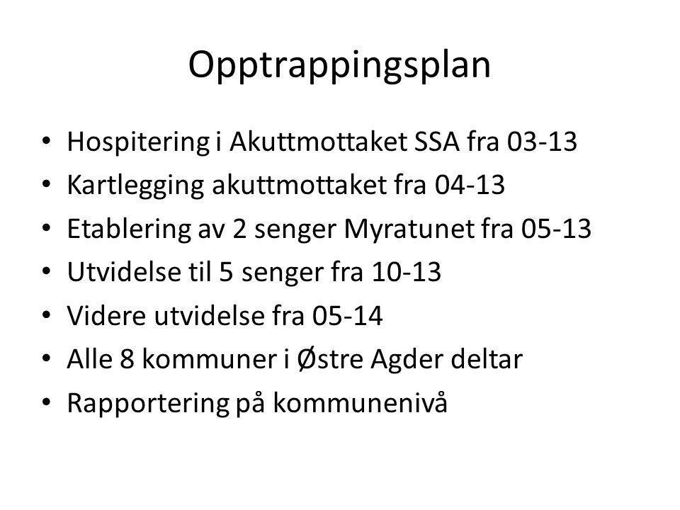 Opptrappingsplan • Hospitering i Akuttmottaket SSA fra 03-13 • Kartlegging akuttmottaket fra 04-13 • Etablering av 2 senger Myratunet fra 05-13 • Utvi