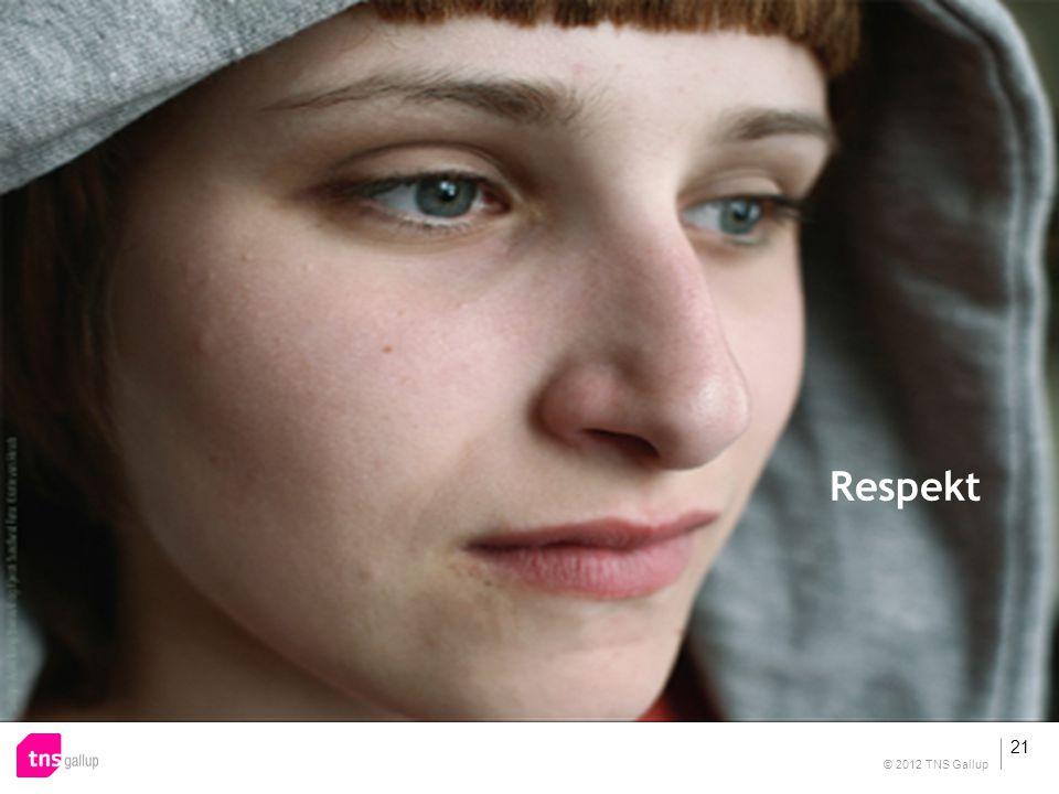 Respekt 21 © 2012 TNS Gallup