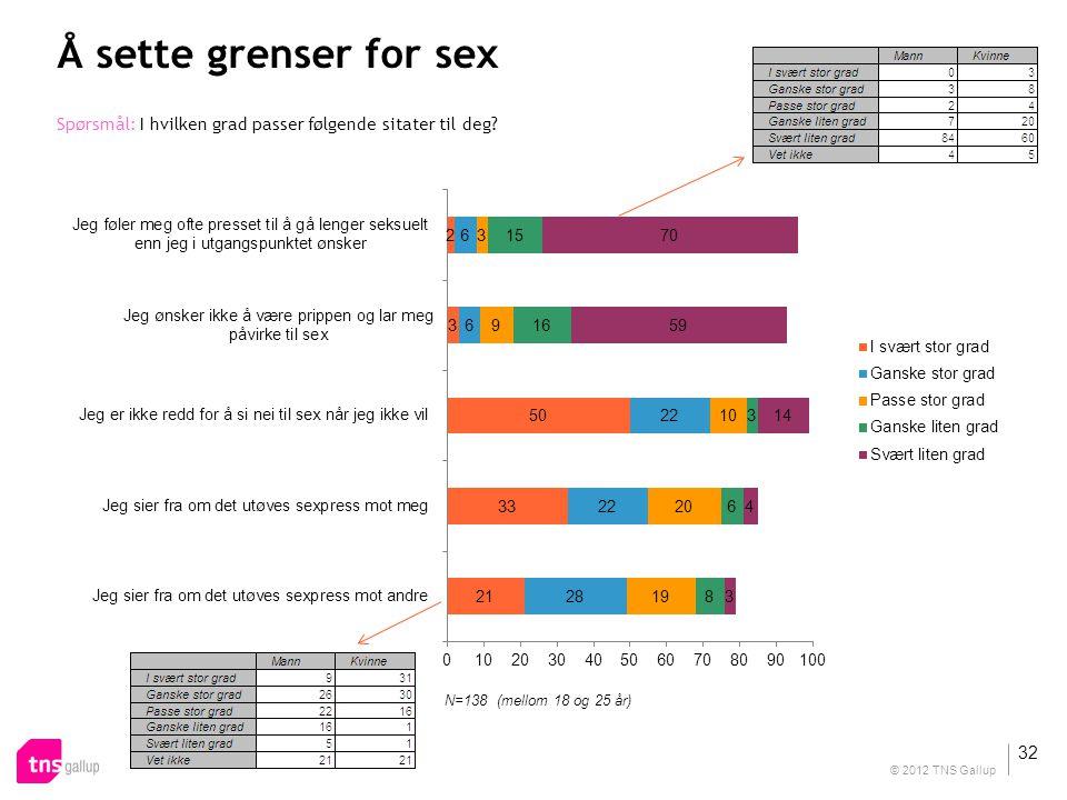 Å sette grenser for sex N=138 (mellom 18 og 25 år) Spørsmål: I hvilken grad passer følgende sitater til deg.