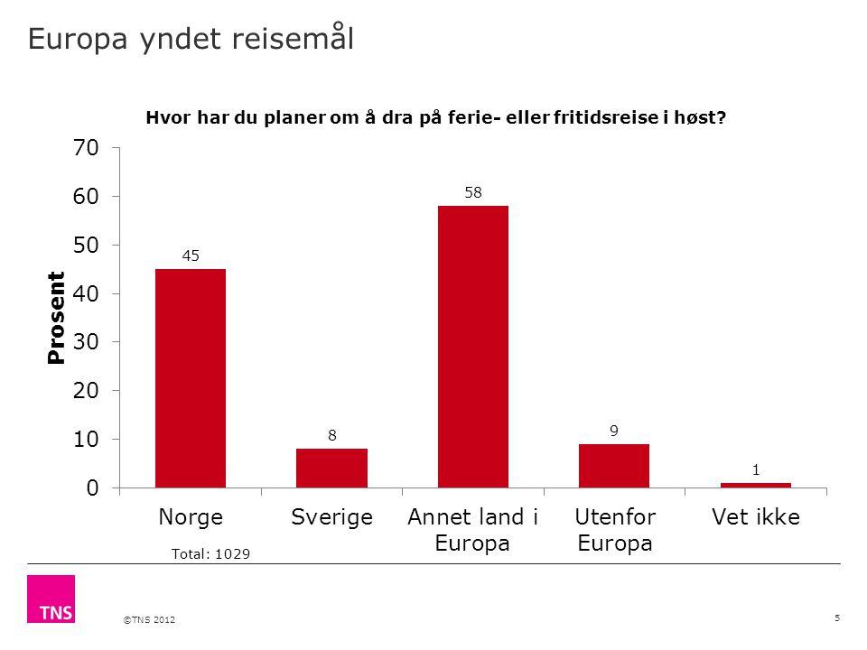 ©TNS 2012 De eldste skal feriere mest i Europa 6
