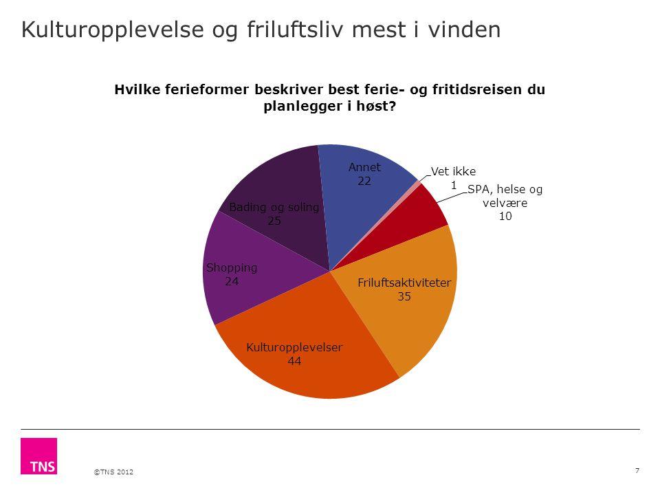 ©TNS 2012 Kulturopplevelse og friluftsliv mest i vinden 7