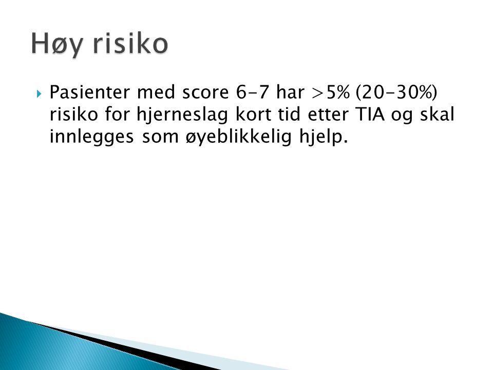  Pasienter med score 6-7 har >5% (20-30%) risiko for hjerneslag kort tid etter TIA og skal innlegges som øyeblikkelig hjelp.