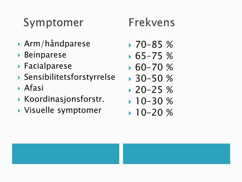  Arm/håndparese  Beinparese  Facialparese  Sensibilitetsforstyrrelse  Afasi  Koordinasjonsforstr.  Visuelle symptomer  70–85 %  65–75 %  60–