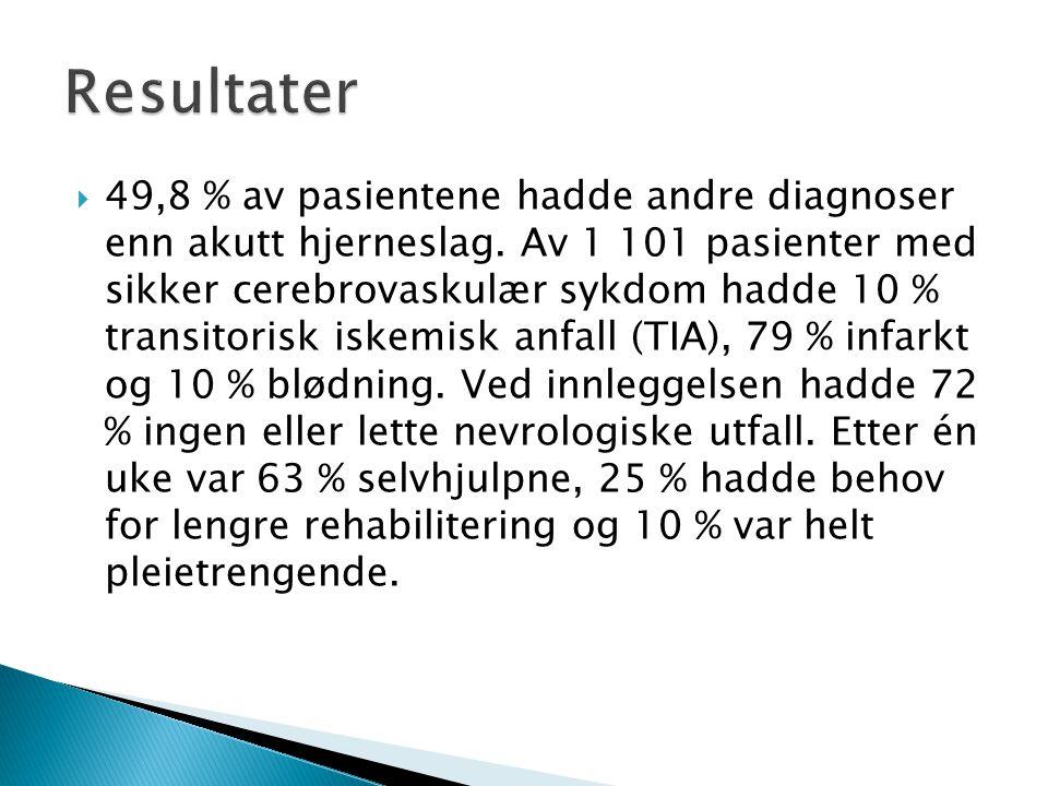  49,8 % av pasientene hadde andre diagnoser enn akutt hjerneslag. Av 1 101 pasienter med sikker cerebrovaskulær sykdom hadde 10 % transitorisk iskemi