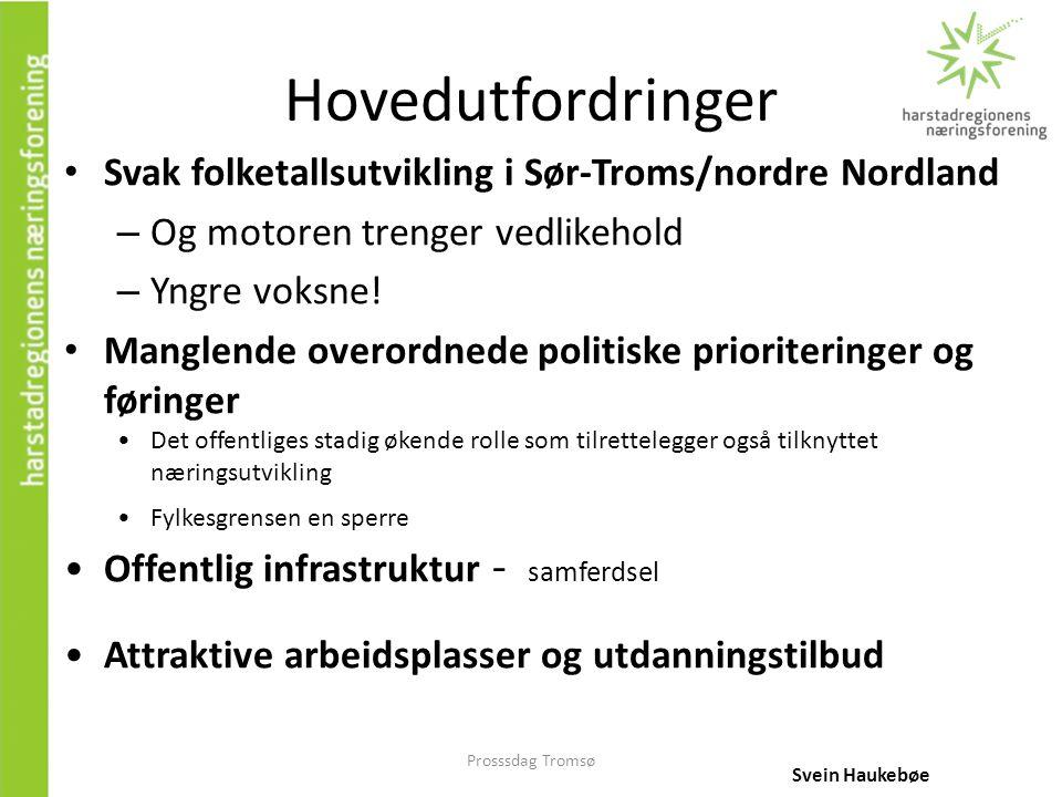 Prosssdag Tromsø Hovedutfordringer • Svak folketallsutvikling i Sør-Troms/nordre Nordland – Og motoren trenger vedlikehold – Yngre voksne! • Manglende