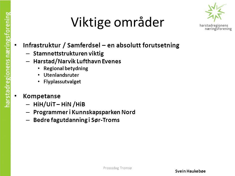 Prosssdag Tromsø Viktige områder • Infrastruktur / Samferdsel – en absolutt forutsetning – Stamnettstrukturen viktig – Harstad/Narvik Lufthavn Evenes