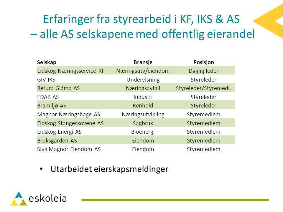 Erfaringer fra styrearbeid i KF, IKS & AS – alle AS selskapene med offentlig eierandel • Utarbeidet eierskapsmeldinger SelskapBransjePosisjon Eidskog