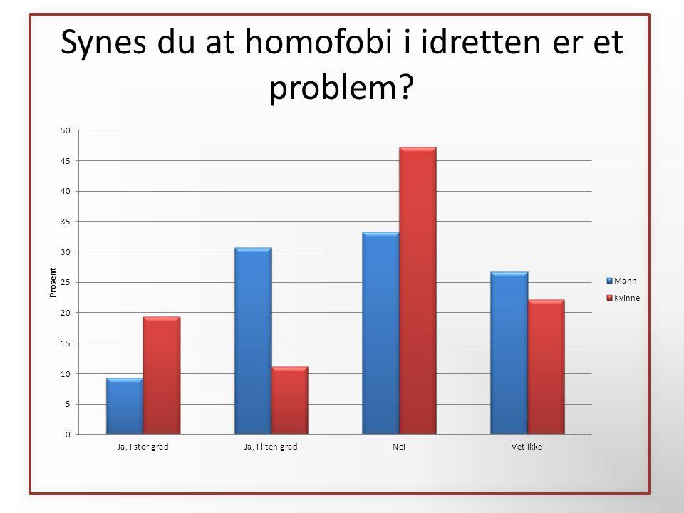 Forebygging og forhindring av homofobi i klasse og klubb