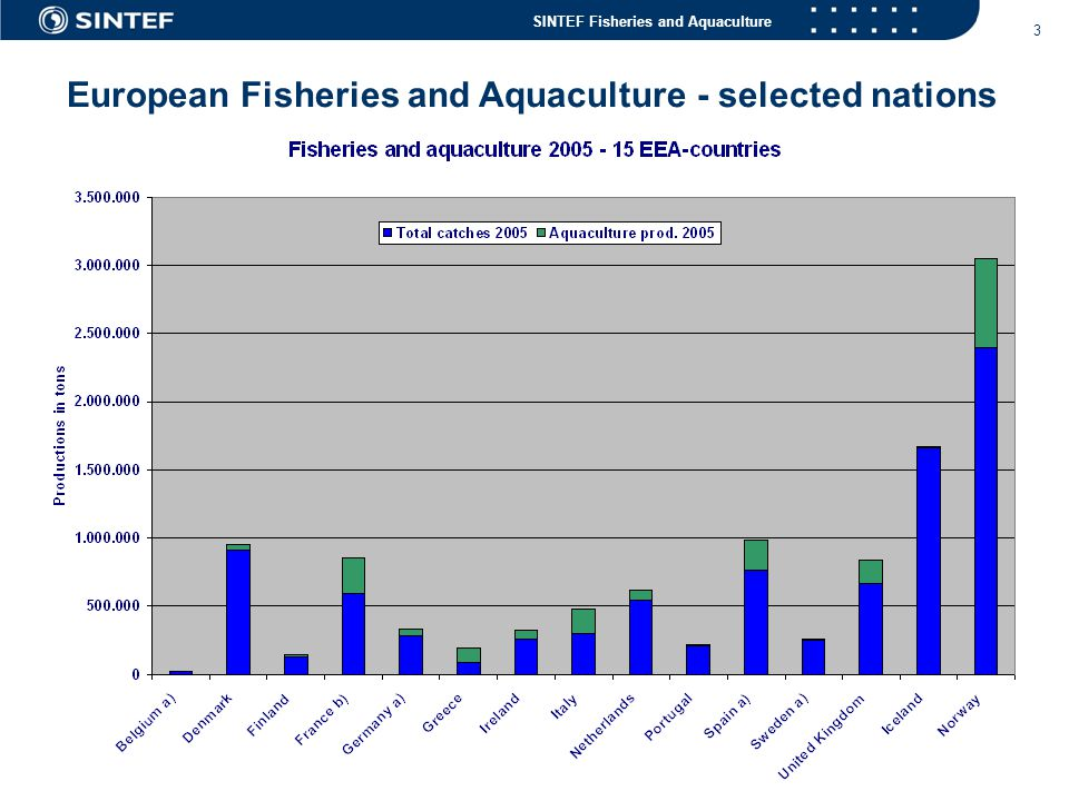 SINTEF Fisheries and Aquaculture 14