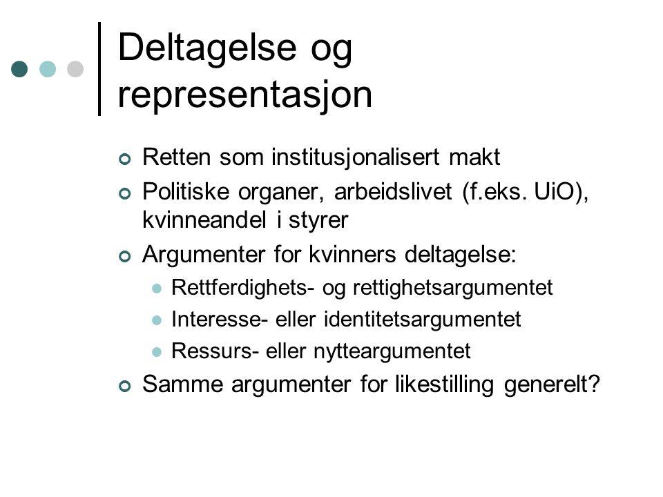 Deltagelse og representasjon Retten som institusjonalisert makt Politiske organer, arbeidslivet (f.eks. UiO), kvinneandel i styrer Argumenter for kvin