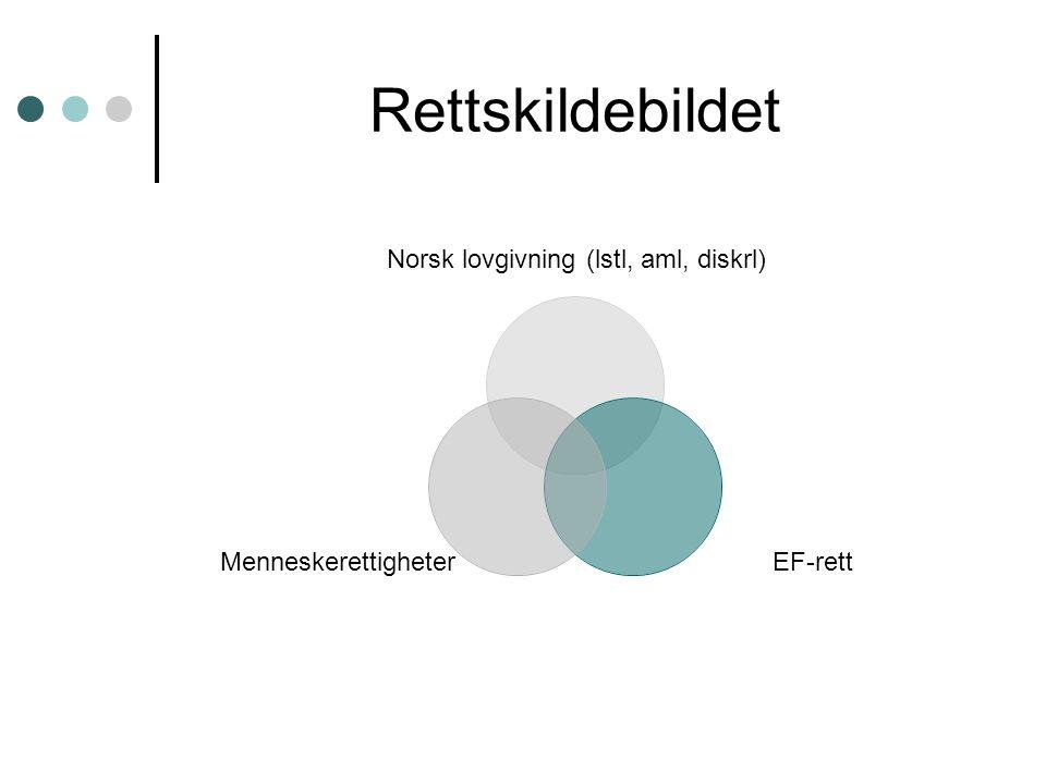 Rettskildebildet Norsk lovgivning (lstl, aml, diskrl) EF-rettMenneskerettigheter