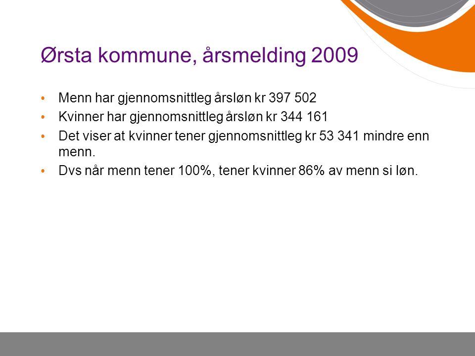 Ørsta kommune, årsmelding 2009 • Menn har gjennomsnittleg årsløn kr 397 502 • Kvinner har gjennomsnittleg årsløn kr 344 161 • Det viser at kvinner tener gjennomsnittleg kr 53 341 mindre enn menn.