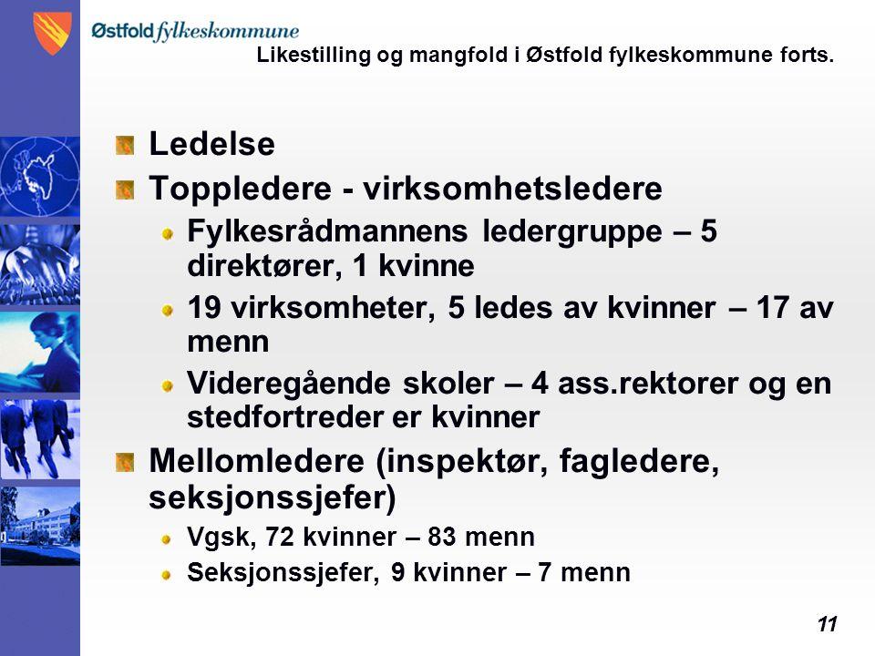 11 Likestilling og mangfold i Østfold fylkeskommune forts. Ledelse Toppledere - virksomhetsledere Fylkesrådmannens ledergruppe – 5 direktører, 1 kvinn
