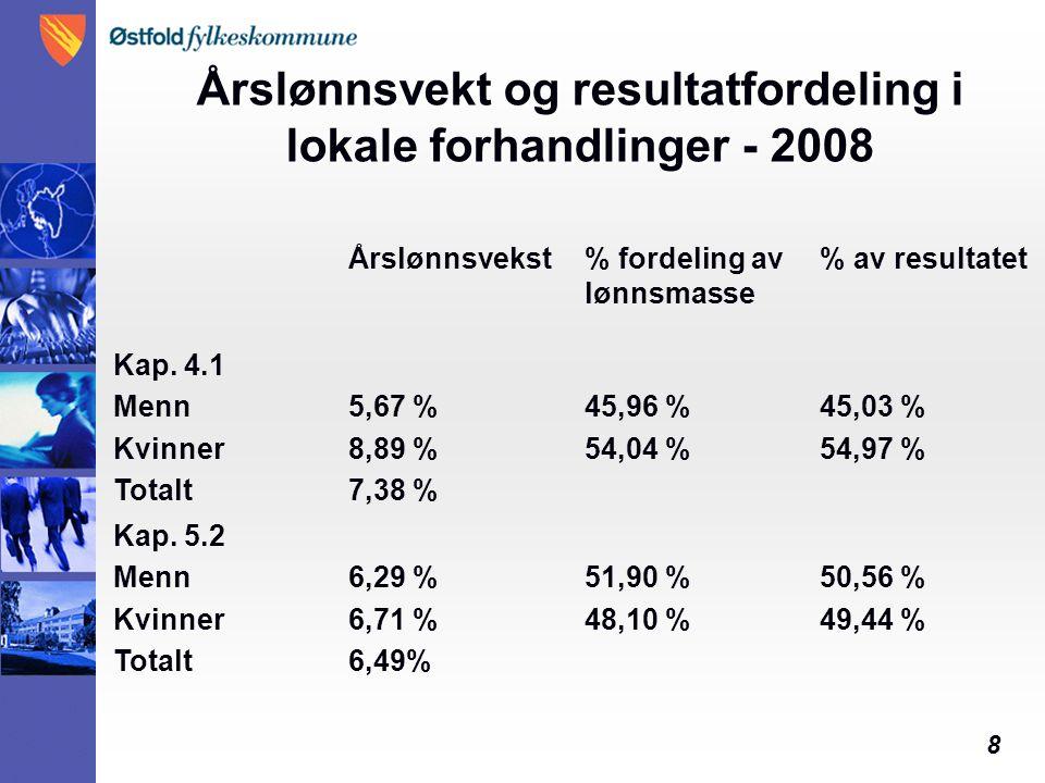 8 Årslønnsvekt og resultatfordeling i lokale forhandlinger - 2008 Årslønnsvekst% fordeling av lønnsmasse % av resultatet Kap. 4.1 Menn Kvinner Totalt