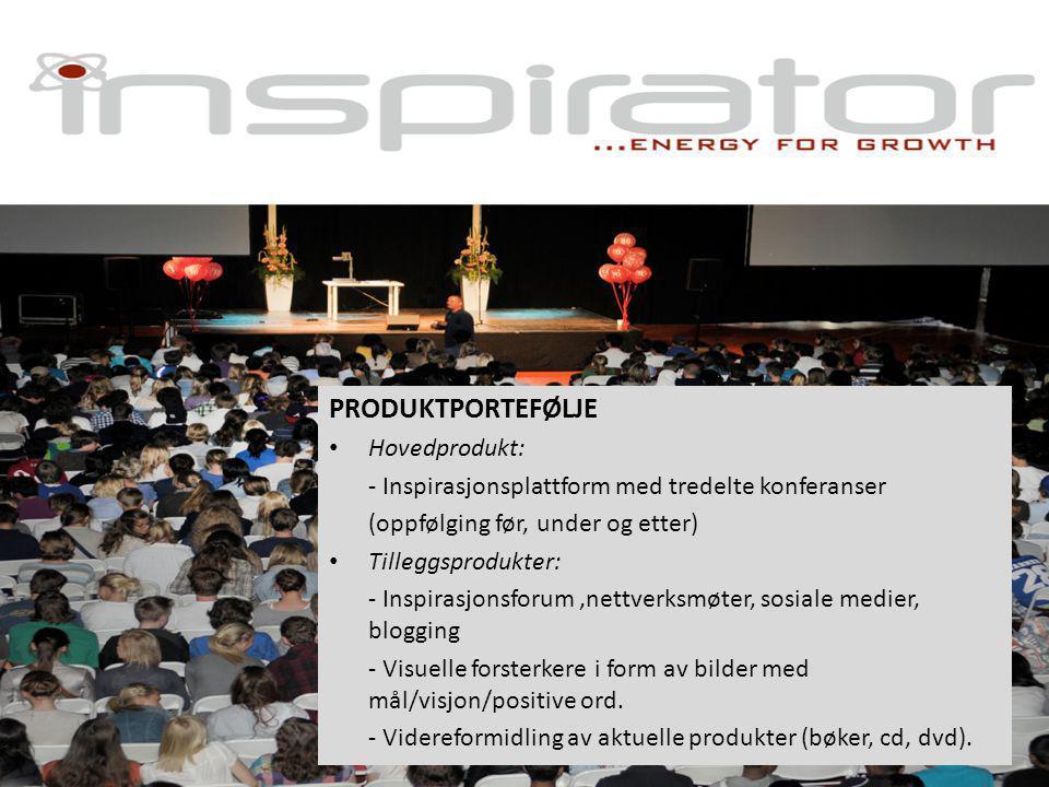 PRODUKTPORTEFØLJE • Hovedprodukt: - Inspirasjonsplattform med tredelte konferanser (oppfølging før, under og etter) • Tilleggsprodukter: - Inspirasjonsforum,nettverksmøter, sosiale medier, blogging - Visuelle forsterkere i form av bilder med mål/visjon/positive ord.