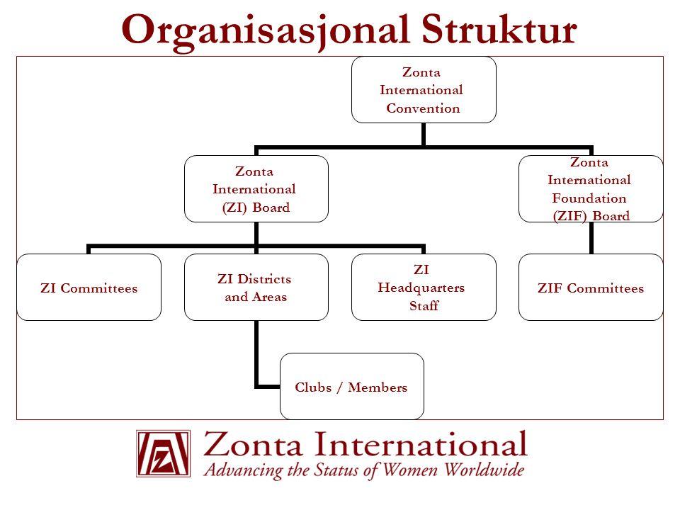 Zonta's aktiviteter  Amelia Earhart Fellowships  Jane M.