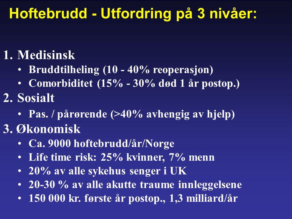 1. Medisinsk •Bruddtilheling (10 - 40% reoperasjon) •Comorbiditet (15% - 30% død 1 år postop.) 2. Sosialt •Pas. / pårørende (>40% avhengig av hjelp) 3