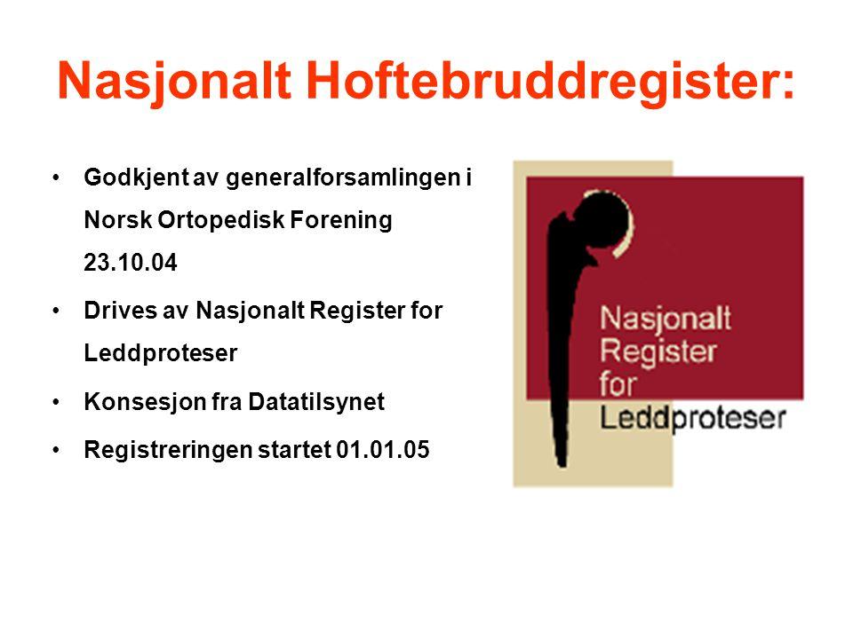 Nasjonalt Hoftebruddregister: •Godkjent av generalforsamlingen i Norsk Ortopedisk Forening 23.10.04 •Drives av Nasjonalt Register for Leddproteser •Ko