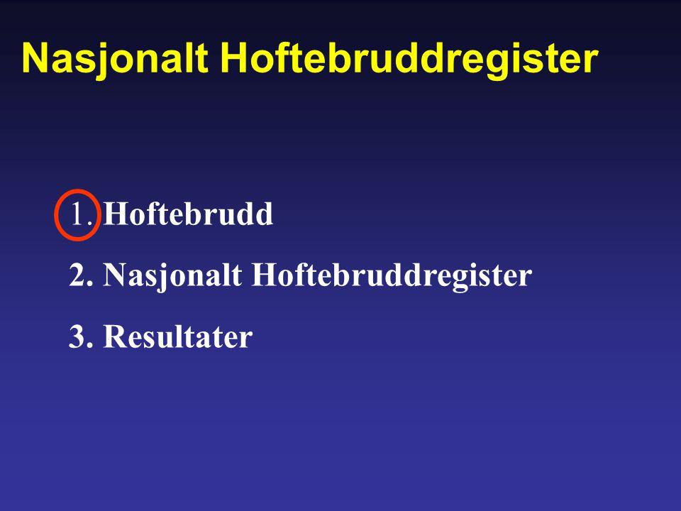 1. Hoftebrudd 2. Nasjonalt Hoftebruddregister 3. Resultater Nasjonalt Hoftebruddregister