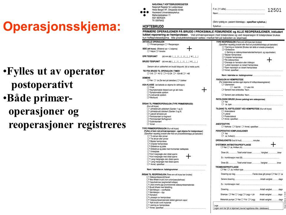 Operasjonsskjema: •Fylles ut av operatør postoperativt •Både primær- operasjoner og reoperasjoner registreres