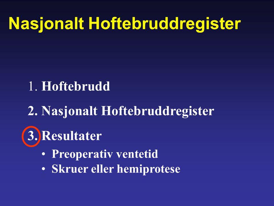 1. Hoftebrudd 2. Nasjonalt Hoftebruddregister 3. Resultater •Preoperativ ventetid •Skruer eller hemiprotese Nasjonalt Hoftebruddregister