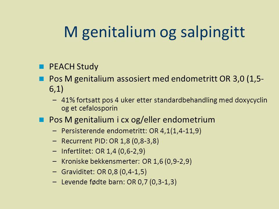M genitalium og salpingitt  PEACH Study  Pos M genitalium assosiert med endometritt OR 3,0 (1,5- 6,1) –41% fortsatt pos 4 uker etter standardbehandl