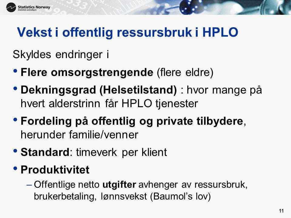 11 Vekst i offentlig ressursbruk i HPLO Skyldes endringer i • Flere omsorgstrengende (flere eldre) • Dekningsgrad (Helsetilstand) : hvor mange på hvert alderstrinn får HPLO tjenester • Fordeling på offentlig og private tilbydere, herunder familie/venner • Standard: timeverk per klient • Produktivitet –Offentlige netto utgifter avhenger av ressursbruk, brukerbetaling, lønnsvekst (Baumol's lov)