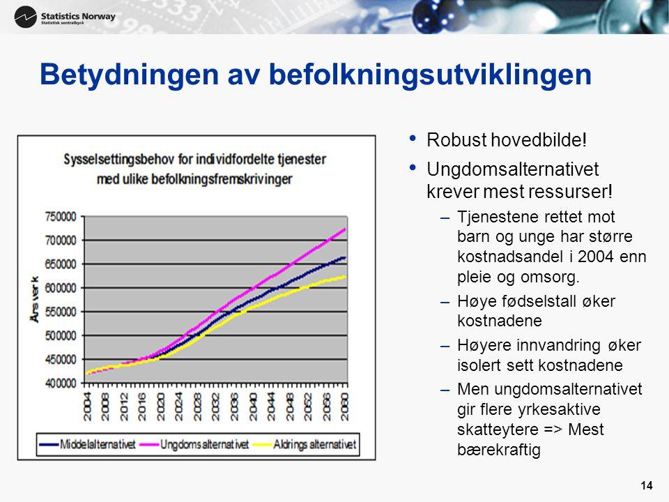 14 Betydningen av befolkningsutviklingen • Robust hovedbilde.