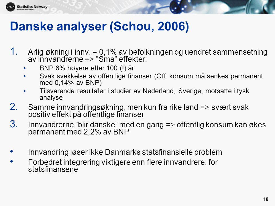 18 Danske analyser (Schou, 2006) 1. Årlig økning i innv.