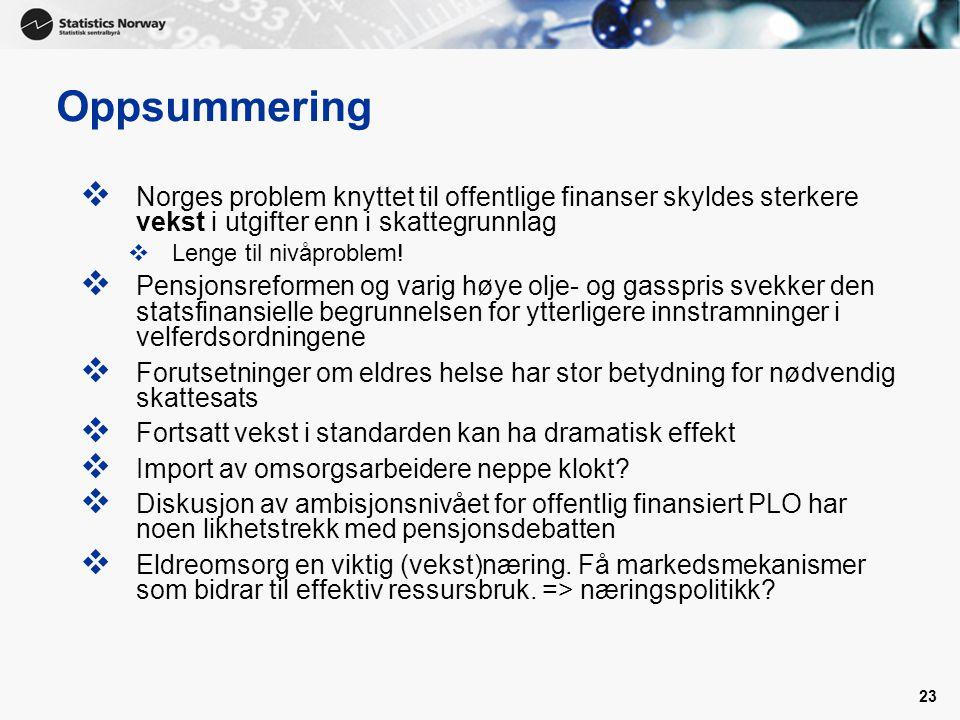 23 Oppsummering  Norges problem knyttet til offentlige finanser skyldes sterkere vekst i utgifter enn i skattegrunnlag  Lenge til nivåproblem.