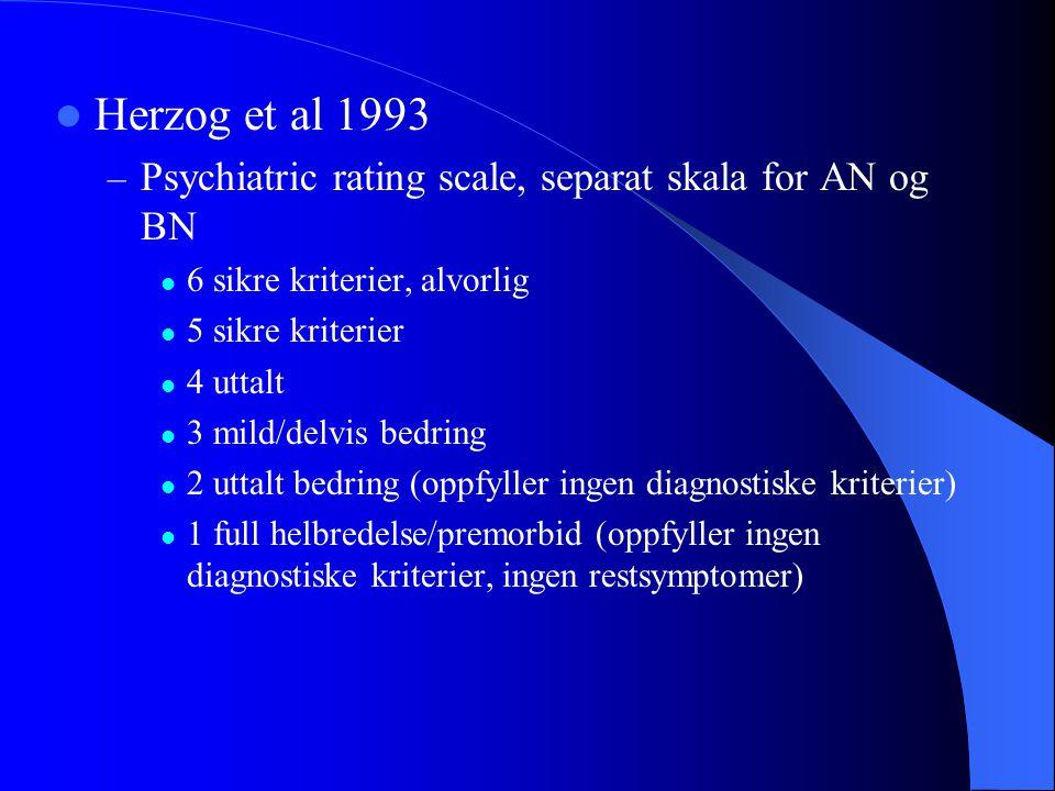  Herzog et al 1993 – Psychiatric rating scale, separat skala for AN og BN  6 sikre kriterier, alvorlig  5 sikre kriterier  4 uttalt  3 mild/delvi