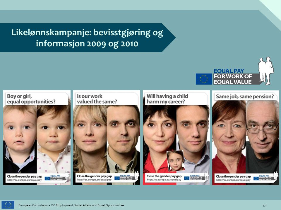 17 European Commission - DG Employment, Social Affairs and Equal Opportunities Likelønnskampanje: bevisstgjøring og informasjon 2009 og 2010
