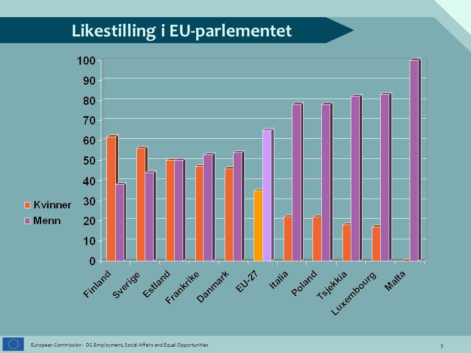 6 European Commission - DG Employment, Social Affairs and Equal Opportunities Likestilling i EUs nasjonale forsamlinger