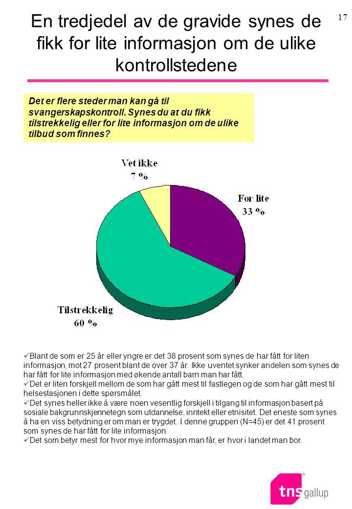 17  Blant de som er 25 år eller yngre er det 38 prosent som synes de har fått for liten informasjon, mot 27 prosent blant de over 37 år. Ikke uventet