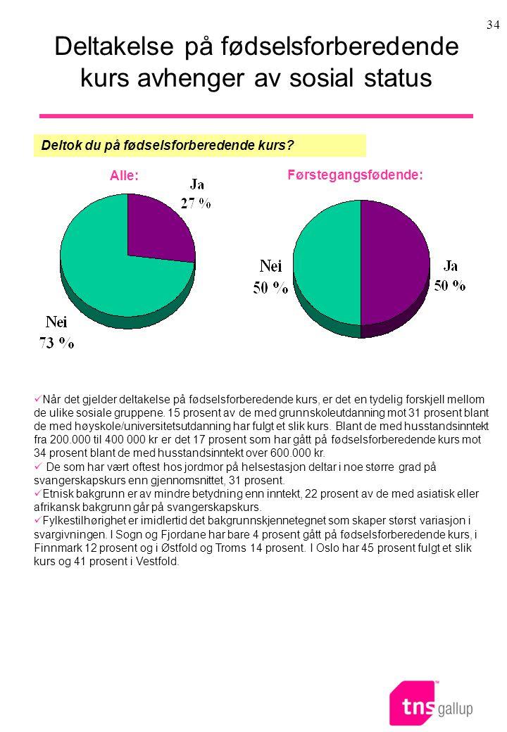 34  Når det gjelder deltakelse på fødselsforberedende kurs, er det en tydelig forskjell mellom de ulike sosiale gruppene.
