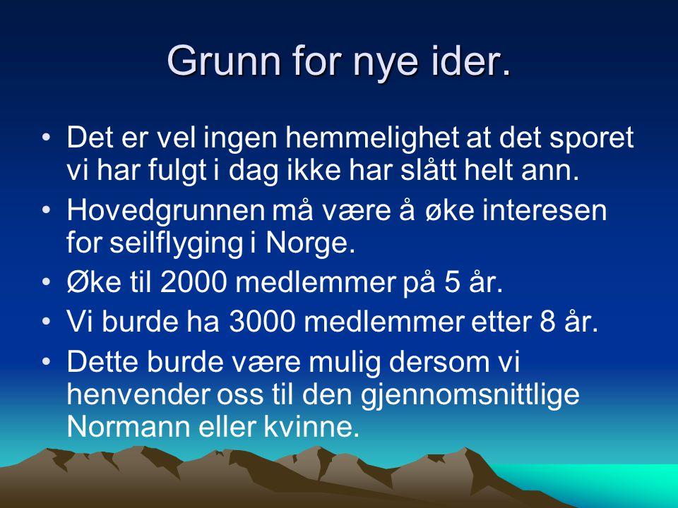 Markedsføring.•Ta kontakt med Blindheim på Norges markedsførings høyskole.