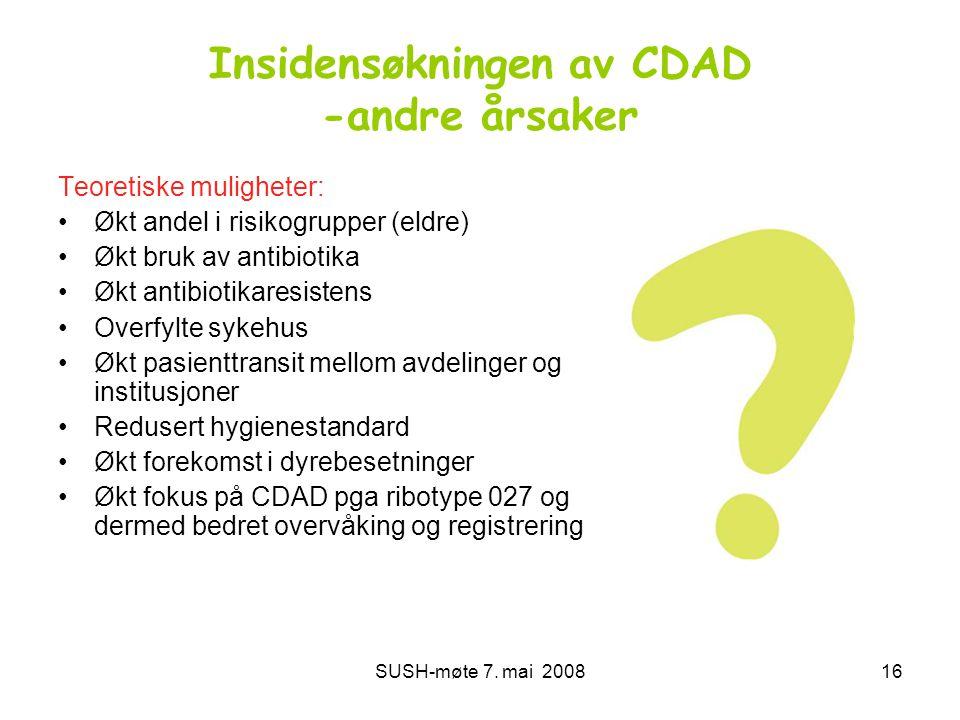 SUSH-møte 7. mai 200816 Insidensøkningen av CDAD -andre årsaker Teoretiske muligheter: •Økt andel i risikogrupper (eldre) •Økt bruk av antibiotika •Øk