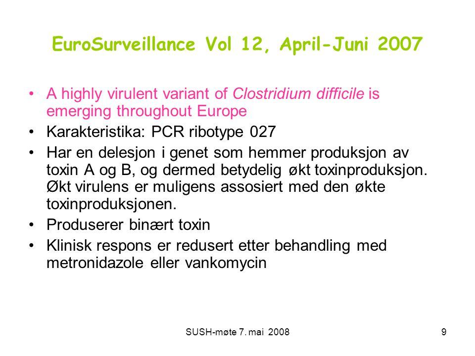 SUSH-møte 7.mai 200810 Clostridium difficile.