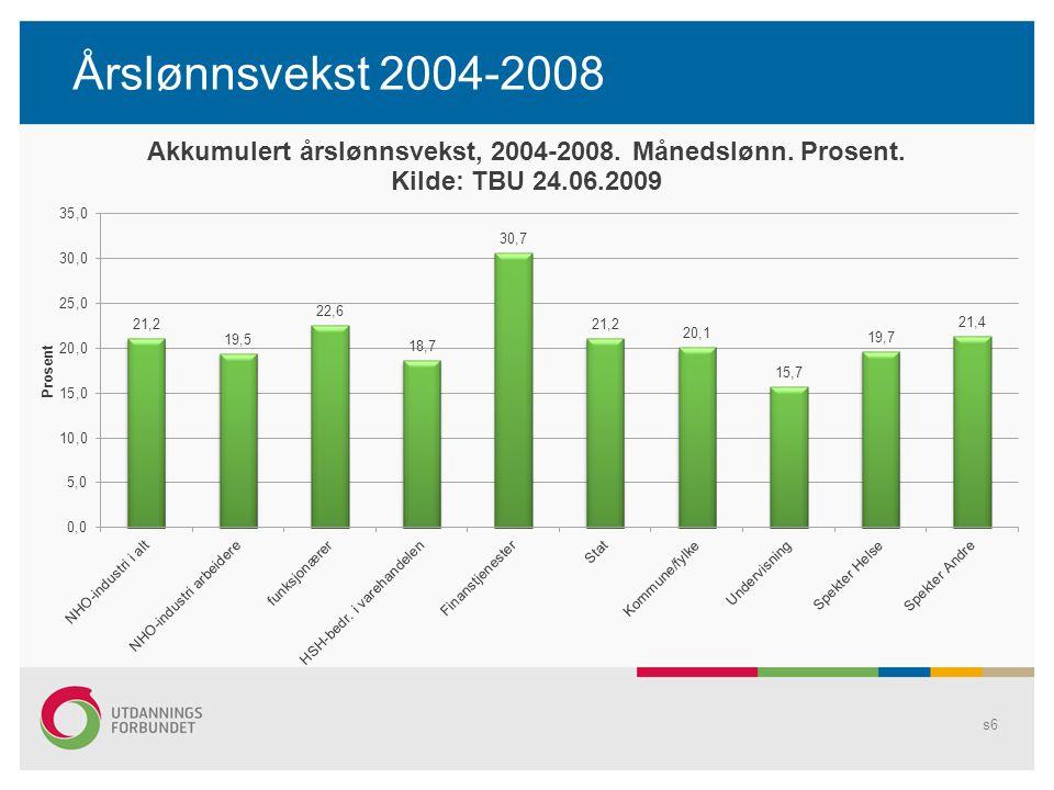 Årslønnsvekst 2004-2008 s6